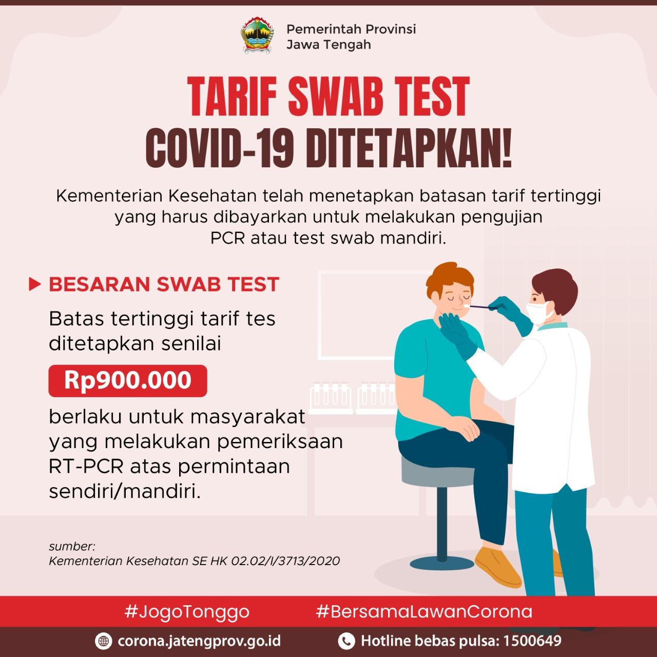 Tarif Swab Test Ditentukan