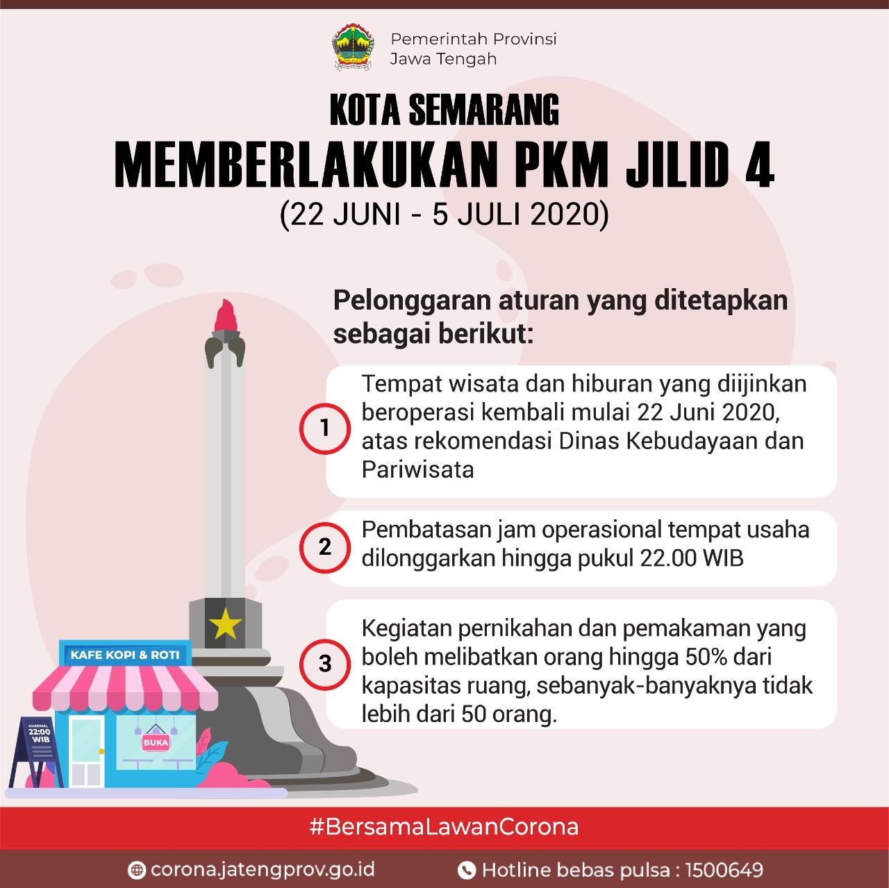 PKM Kota Semarang Jilid 4