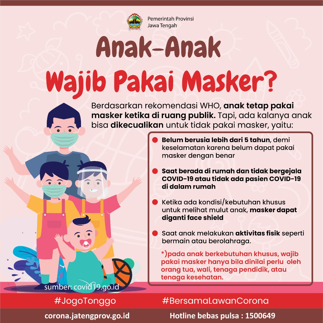 Apakah Anak-anak Wajib Pakai Masker?