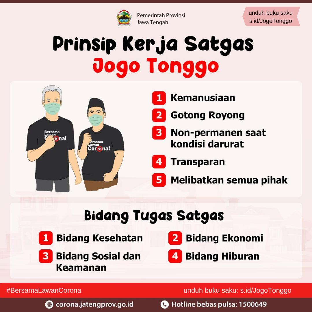 Prinsip Jogo Tonggo