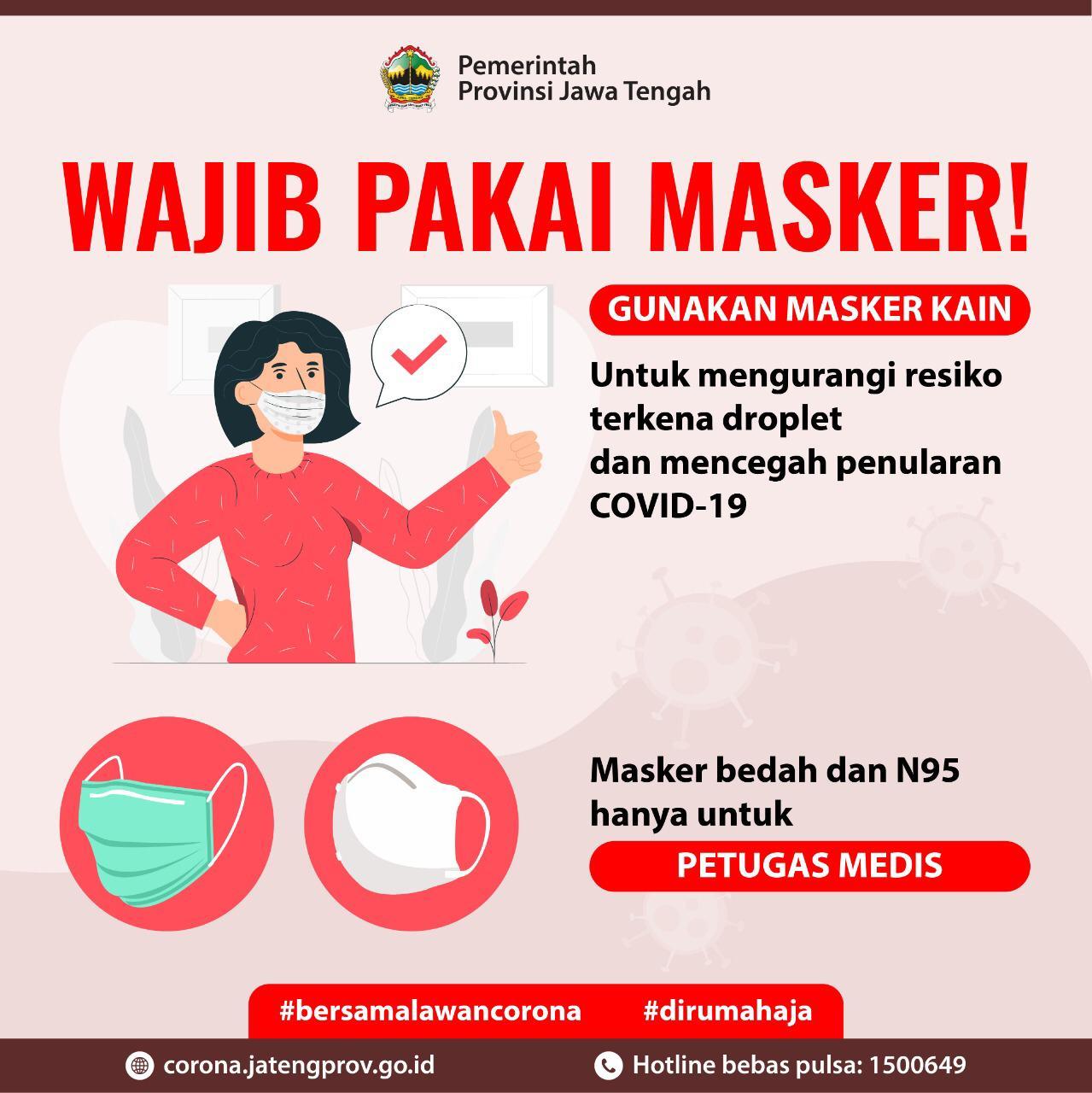 Wajib Pakai Masker