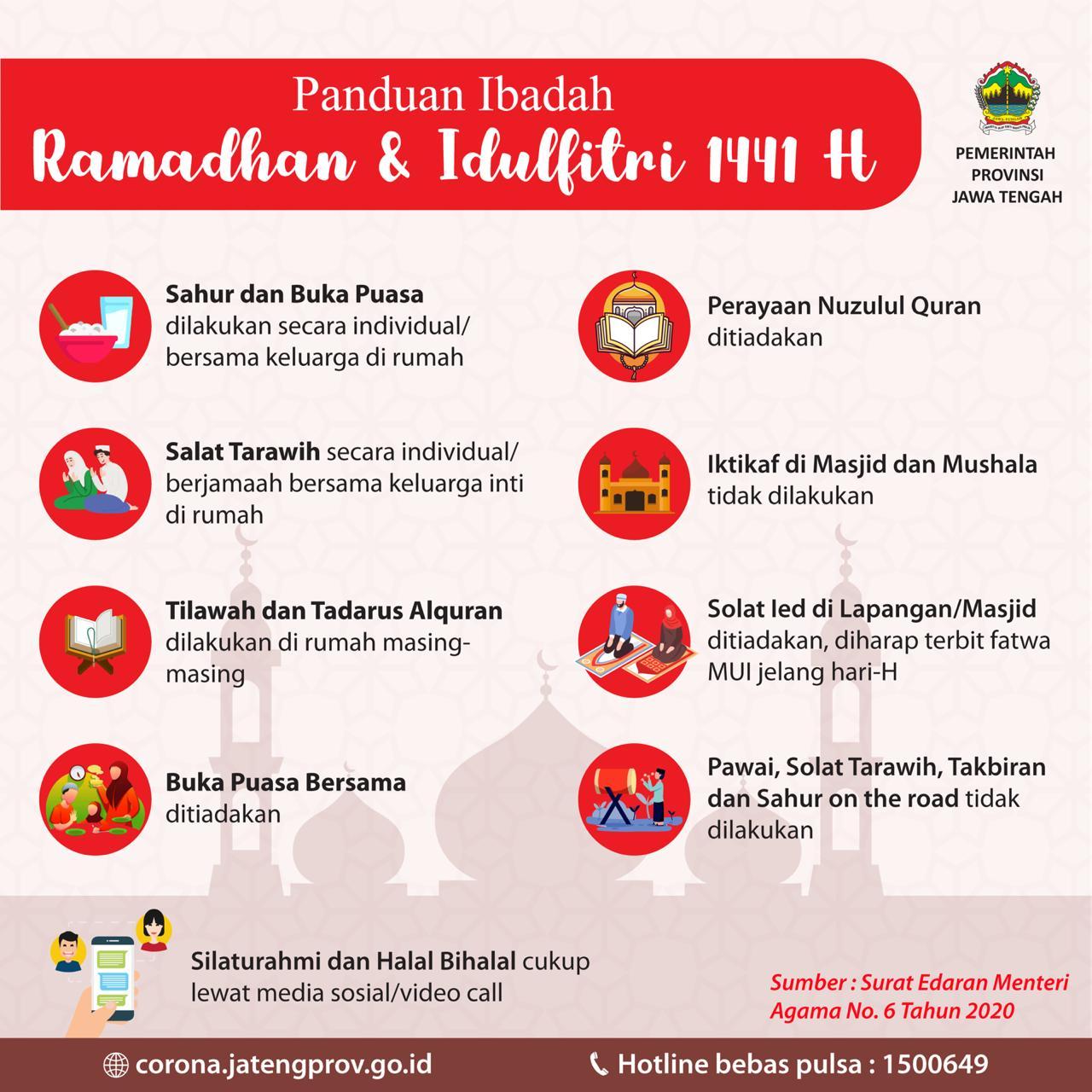 Panduan Ibadah Ramadhan